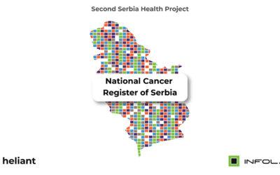 National Cancer Register of Serbia